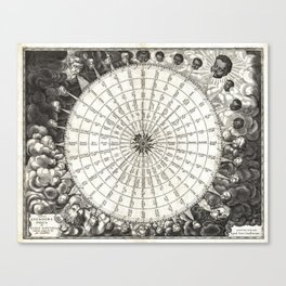 Wind Rose-Geographicus Anemographica-1650 Canvas Print