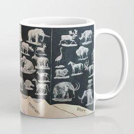 Mesozoic Era Coffee Mug