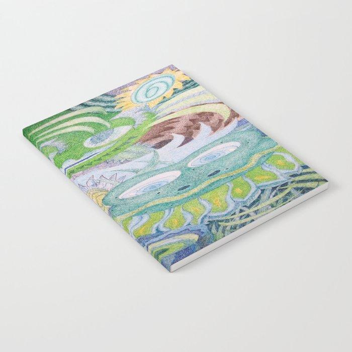 The Tropics Notebook