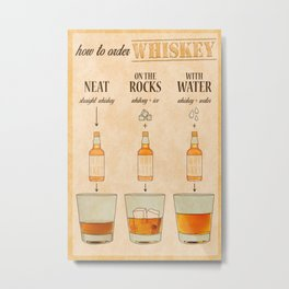 HOW TO: Order Whiskey  Metal Print