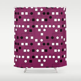 Pedigree Analysis - X-linked Dominant Shower Curtain