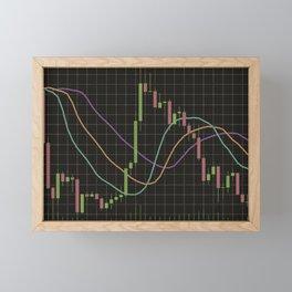 Japanese Candlestick with Indicator Alligator Framed Mini Art Print