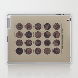 Potentially Mislabeled Microcosmos Samples Laptop & iPad Skin