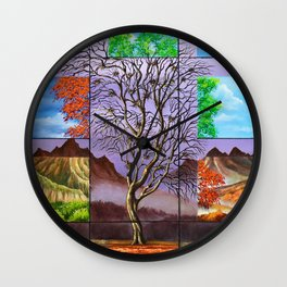 Time periods Wall Clock