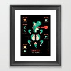 Yoshi: Tastes Like Chicken Framed Art Print