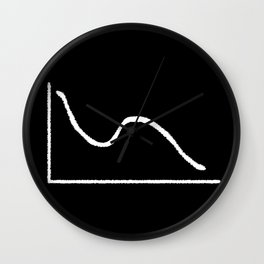 Double Dip Blackboard Graph Wall Clock