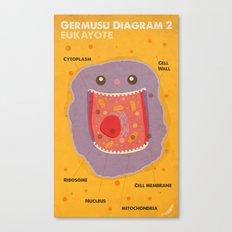 Germusu Eukayote Diagram Canvas Print
