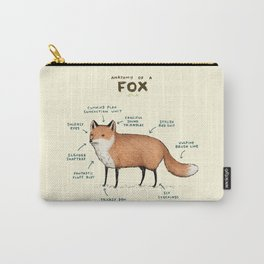 Anatomy of a Fox Carry-All Pouch