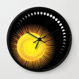 Measuring Time Wall Clock