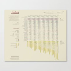 Visualizing the Simpsons (Visual Data 22) Canvas Print
