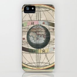 Keller's Harmonia Macrocosmica - Scenography of the Ptolemaic Cosmography 1661 iPhone Case