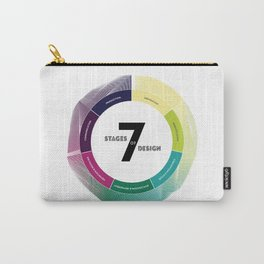 7 Stages of Design Carry-All Pouch