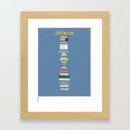 Position Yourself Framed Art Print