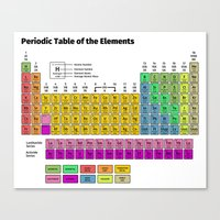 periodic table Canvas Prints featuring Periodic Table of the Elements by Fabian Bross