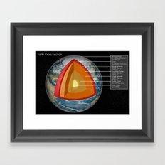 Earth - Cross Section Framed Art Print