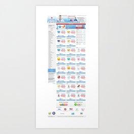 Online Pharmacy Art Print