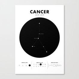 Cancer – Star Constellation Canvas Print