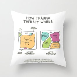 How (Good) Trauma Therapy Works Throw Pillow
