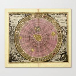Zodiac Planisphere Copernic Canvas Print