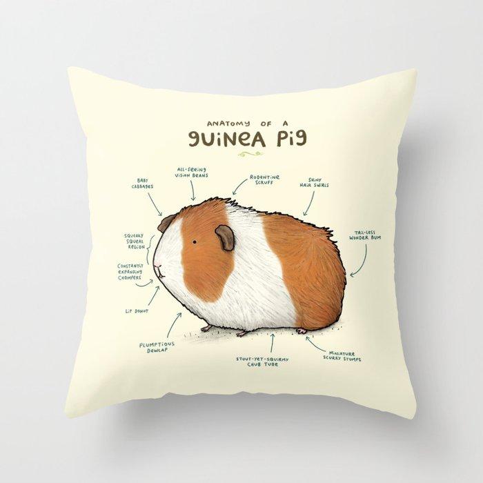 Anatomy of a Guinea Pig Throw Pillow