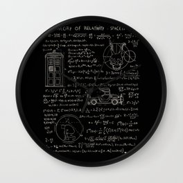 Theory of relativity : spacetime Wall Clock