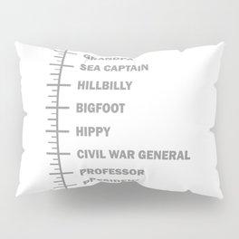 Beard Length Chart Pillow Sham
