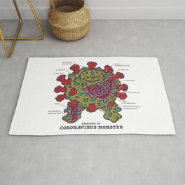 Anatomy of virus monster Rug