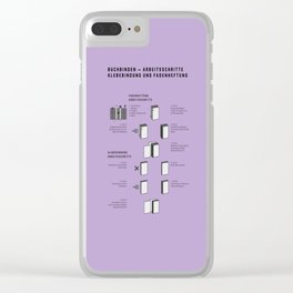 Buchbinden – Arbeitsschritte Klebebindung und Fadenheftung Clear iPhone Case