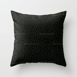 the fuck is going on here Throw Pillow