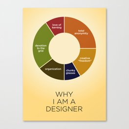 Why I Am A Designer Canvas Print