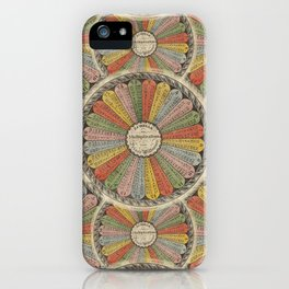 Multiplication Tables iPhone Case