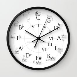 Circle of Fifths Wall Clock - Treble Clef Wall Clock