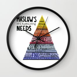 Maslow's Hierarchy of Needs I Wall Clock