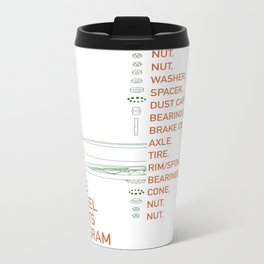 Bike Wheel Parts Diagram Metal Travel Mug