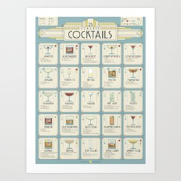 Art Deco Cocktail Recipe Poster Art Print