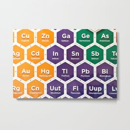 Elements of periodic table Metal Print