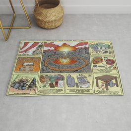 Nuclear Survival Poster Rug