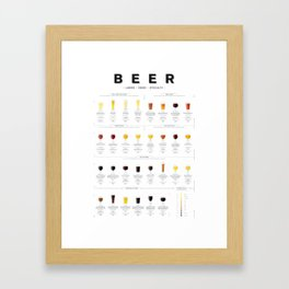 Beer chart - Lagers Framed Art Print