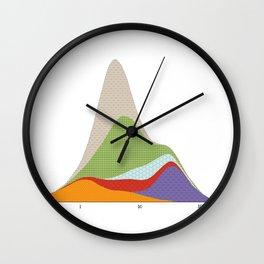 World earnings Wall Clock