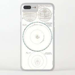 Homann Heirs Solar System Astronomical Chart Clear iPhone Case