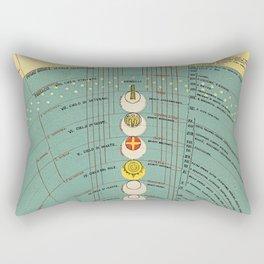 The Ordering of Paradise Rectangular Pillow