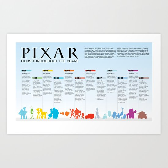 Pixar throughout the years Art Print
