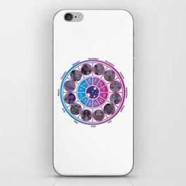 Starlight Zodiac Wheel iPhone Skin