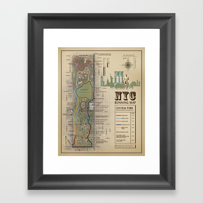 NYC Central Park Running Route Map Gerahmter Kunstdruck