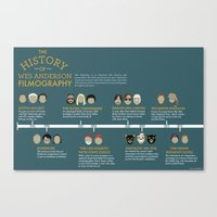 wes anderson Canvas Prints featuring Wes Anderson Filmography by Hope Gamin Designs