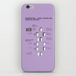 Bookbinding – About Sewing and Adhesive binding (in English) iPhone Skin