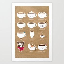 Know Your Coffees Art Print