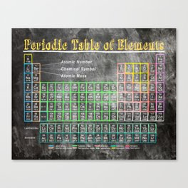 Old School Periodic Table Of Elements - Chalkboard Style Canvas Print