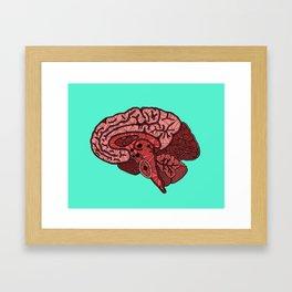 Brain Map Framed Art Print