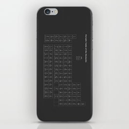 Periodic table of elements iPhone Skin